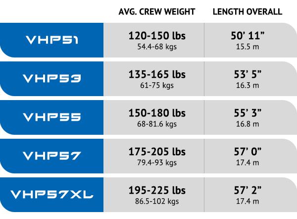 VHP-8 Stats